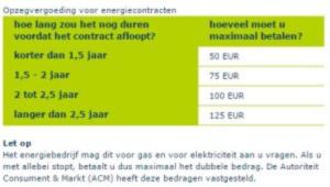 opzegvergoeding energieleverancier
